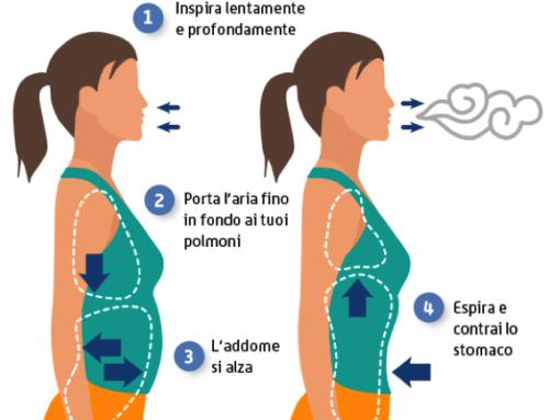 Approccio Naturopatico all'Ansia.  Come iniziare a gestire l'ansia con la respirazione addominale