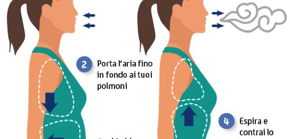ansia - respirazione diaframmatica - diaframma - stress - disagio - naturopatia